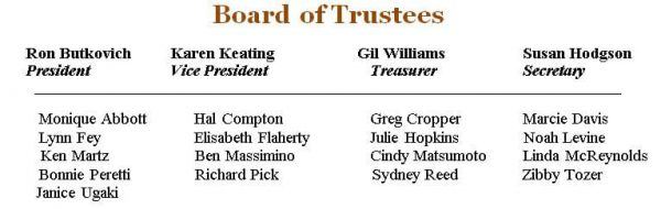Board of Trustees image